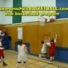 Playing basketball and advantages for kids