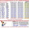 2017 Spring Schedule * PanoramaHillsBasketball.com