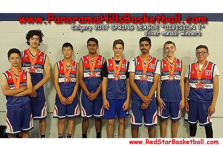 red star basketball